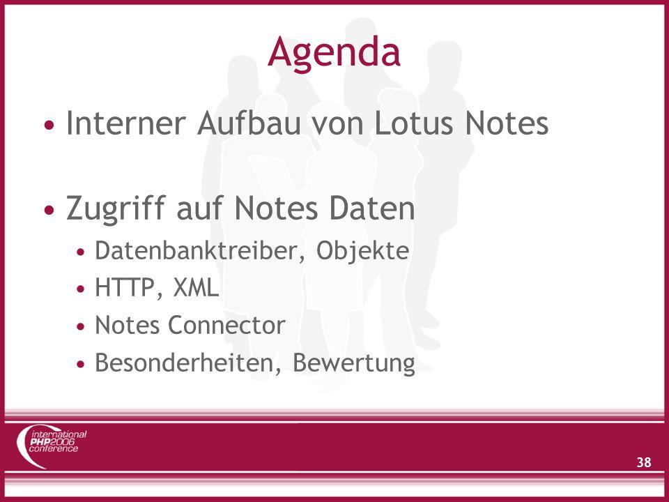 Interner Aufbau von Lotus Notes
