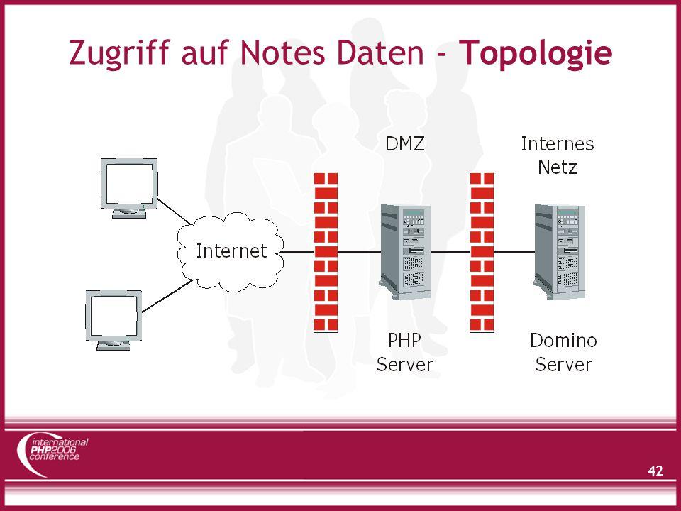 Zugriff auf Notes Daten - Datenbanktreiber