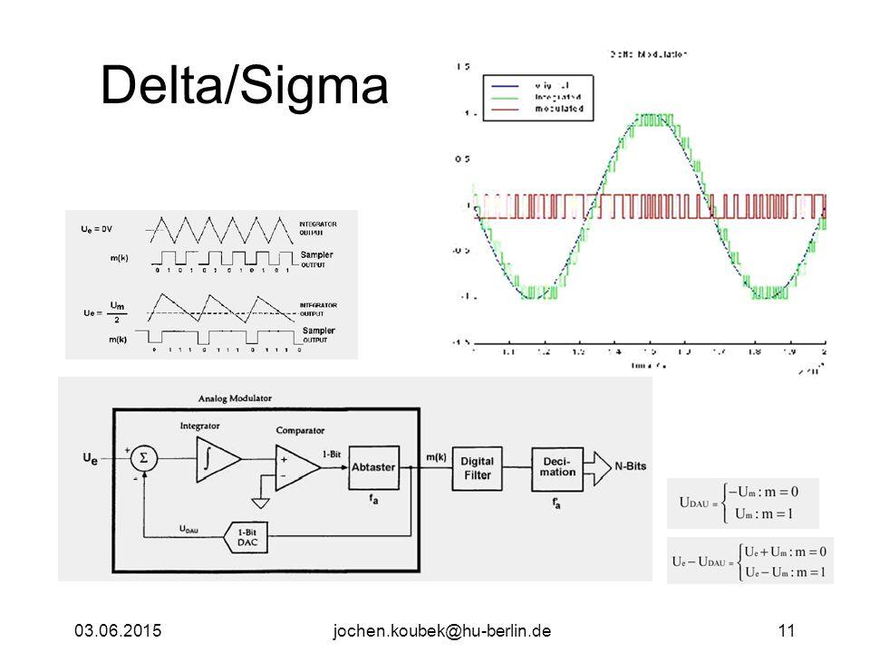 Delta/Sigma 16.04.2017 jochen.koubek@hu-berlin.de