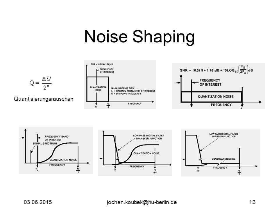 Noise Shaping Quantisierungsrauschen 16.04.2017