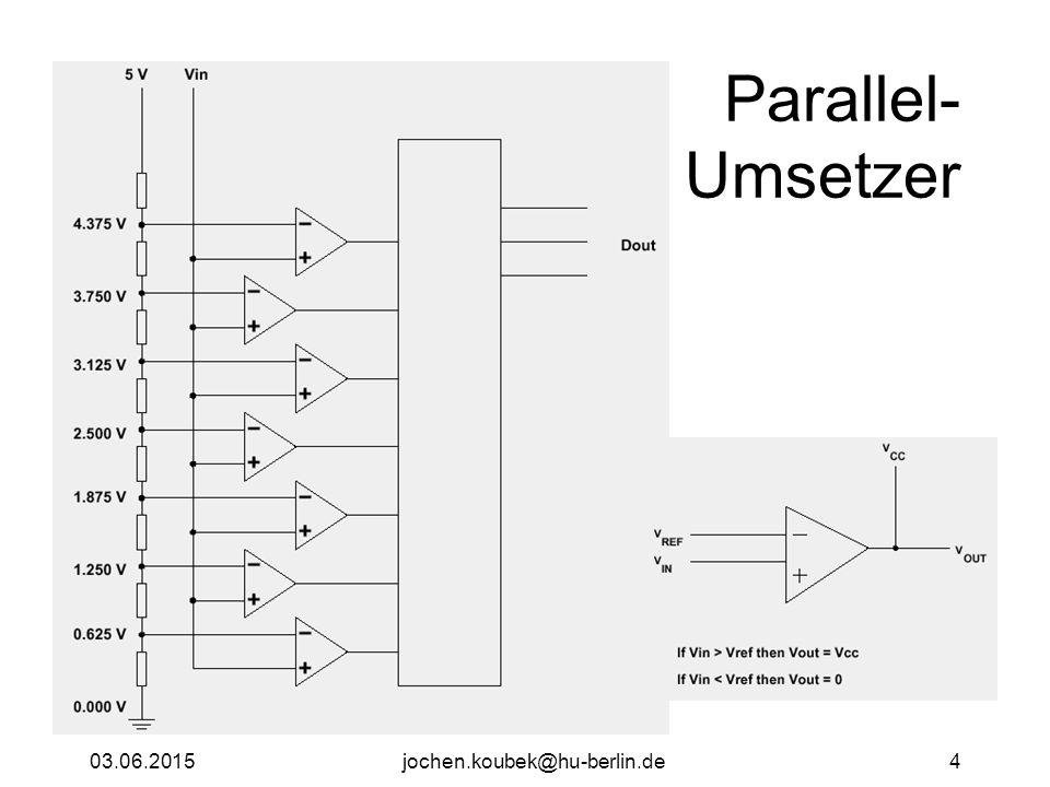 Parallel- Umsetzer 16.04.2017 jochen.koubek@hu-berlin.de