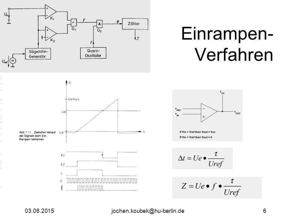 Einrampen- Verfahren 16.04.2017 jochen.koubek@hu-berlin.de