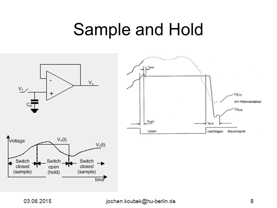 Sample and Hold 16.04.2017 jochen.koubek@hu-berlin.de