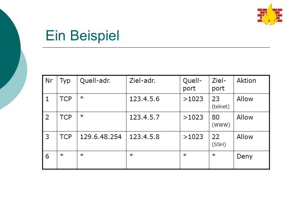 Ein Beispiel Nr Typ Quell-adr. Ziel-adr. Quell-port Ziel-port Aktion 1