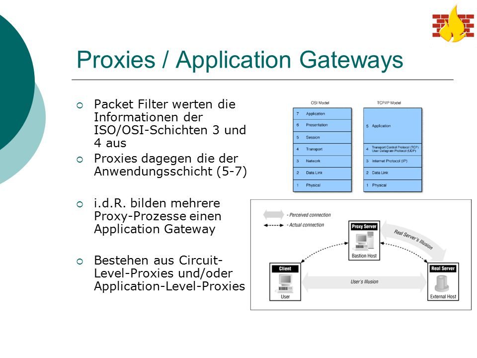 Proxies / Application Gateways