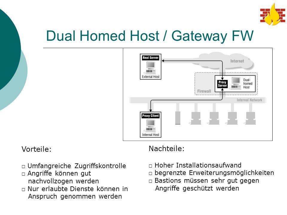 Dual Homed Host / Gateway FW