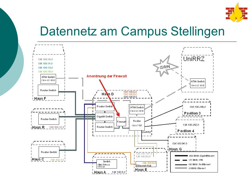 Datennetz am Campus Stellingen