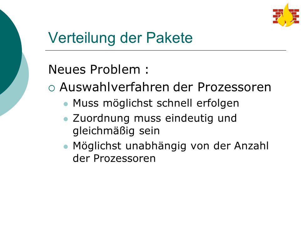 Verteilung der Pakete Neues Problem : Auswahlverfahren der Prozessoren