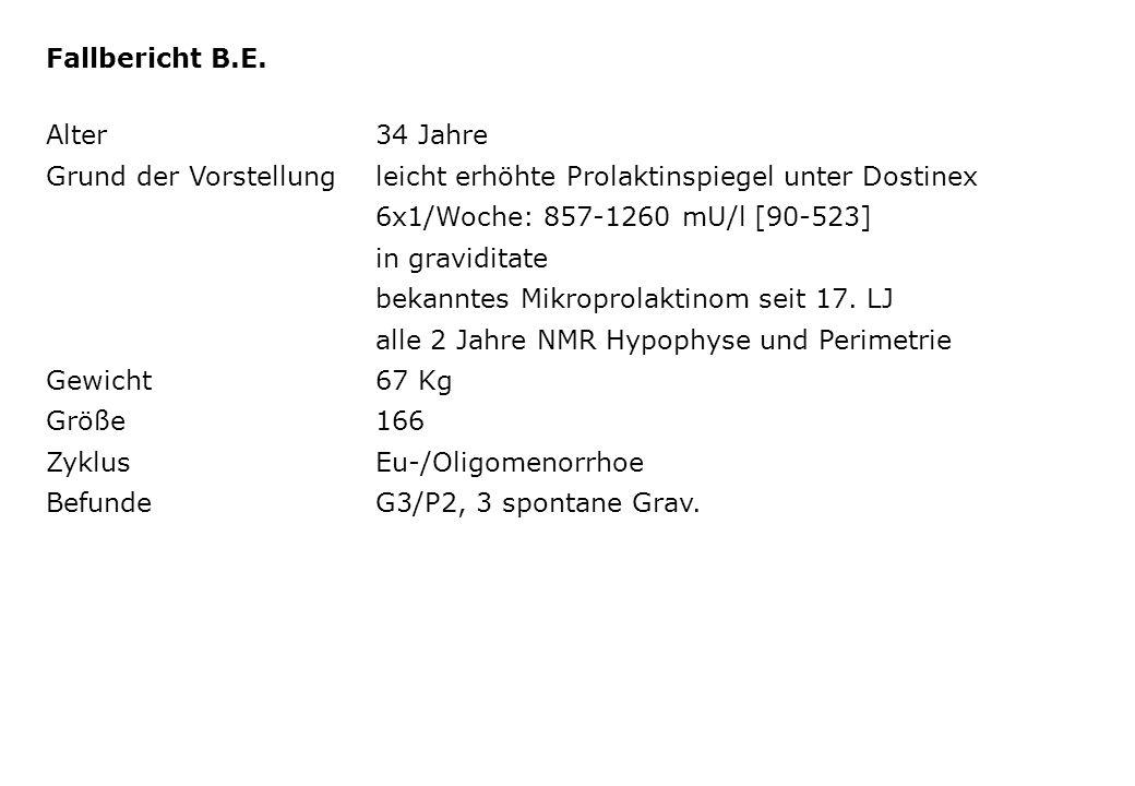 Fallbericht B.E. Alter 34 Jahre. Grund der Vorstellung leicht erhöhte Prolaktinspiegel unter Dostinex.