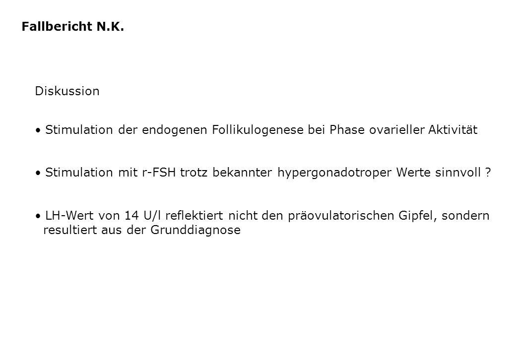 Fallbericht N.K. Diskussion. Stimulation der endogenen Follikulogenese bei Phase ovarieller Aktivität.