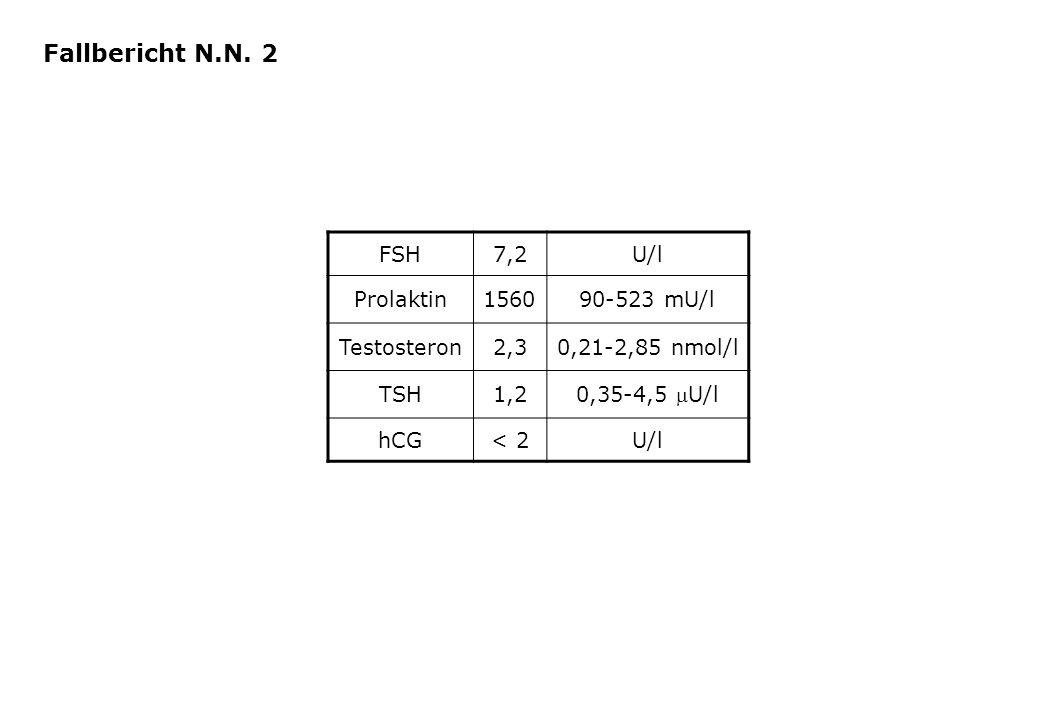 Fallbericht N.N. 2 FSH 7,2 U/l Prolaktin 1560 90-523 mU/l Testosteron