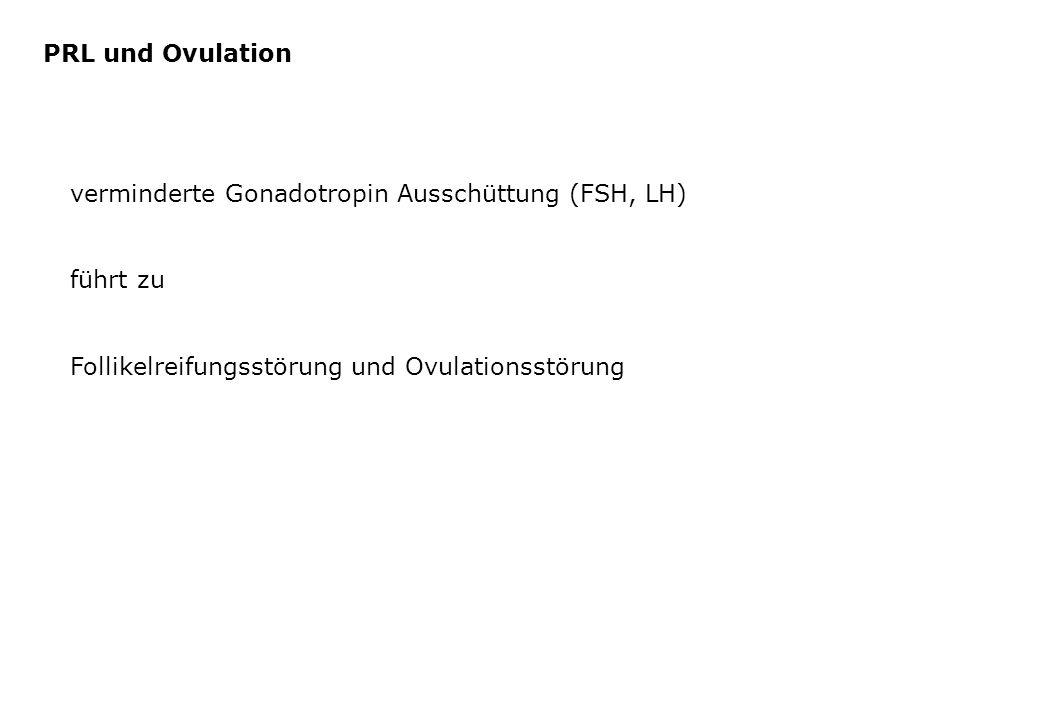 PRL und Ovulation verminderte Gonadotropin Ausschüttung (FSH, LH) führt zu.