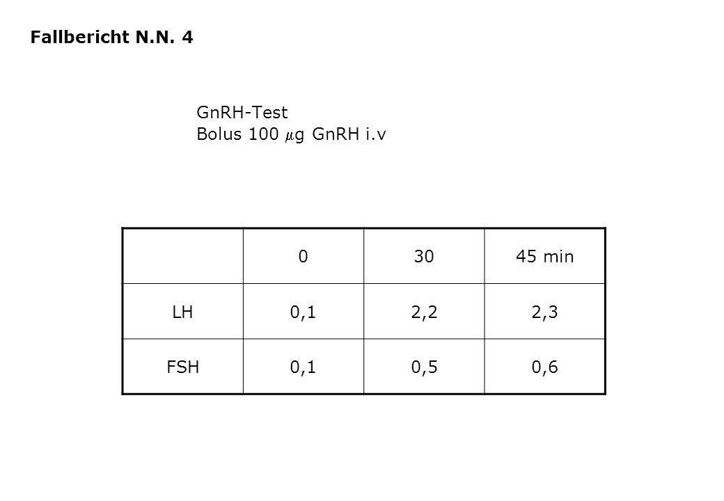 Fallbericht N.N. 4 GnRH-Test Bolus 100 g GnRH i.v 30 45 min LH 0,1 2,2 2,3 FSH 0,5 0,6