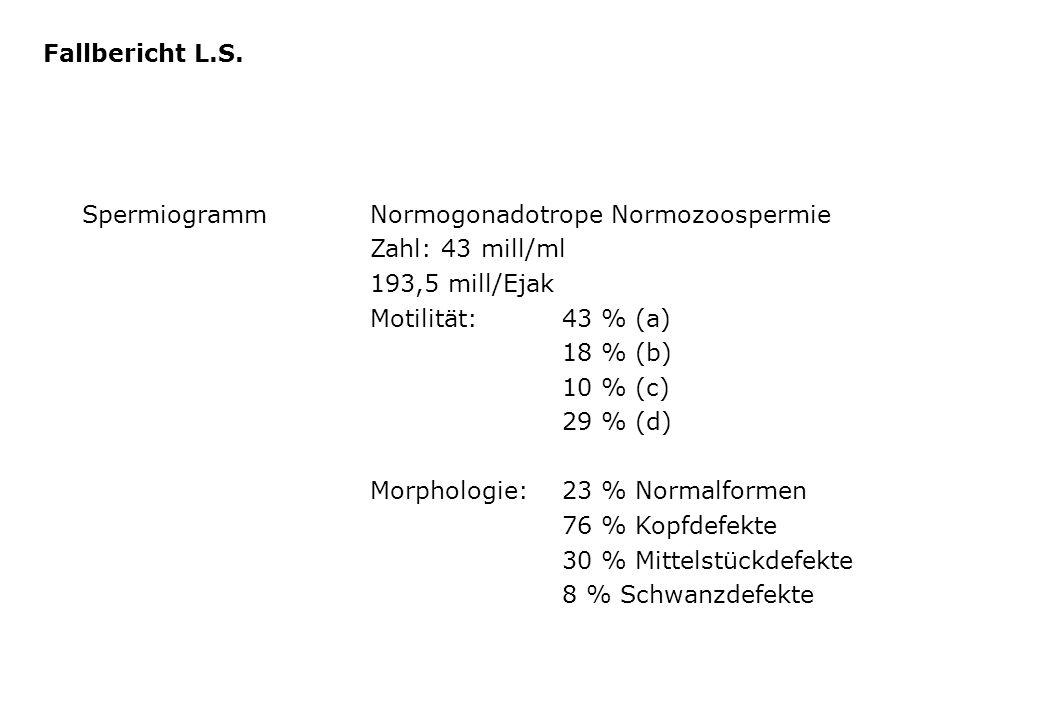 Spermiogramm normwerte