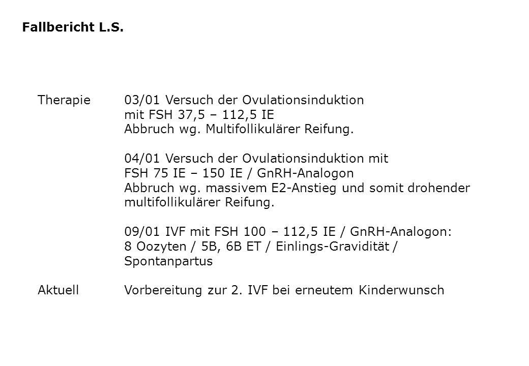 Fallbericht L.S. Therapie 03/01 Versuch der Ovulationsinduktion. mit FSH 37,5 – 112,5 IE. Abbruch wg. Multifollikulärer Reifung.