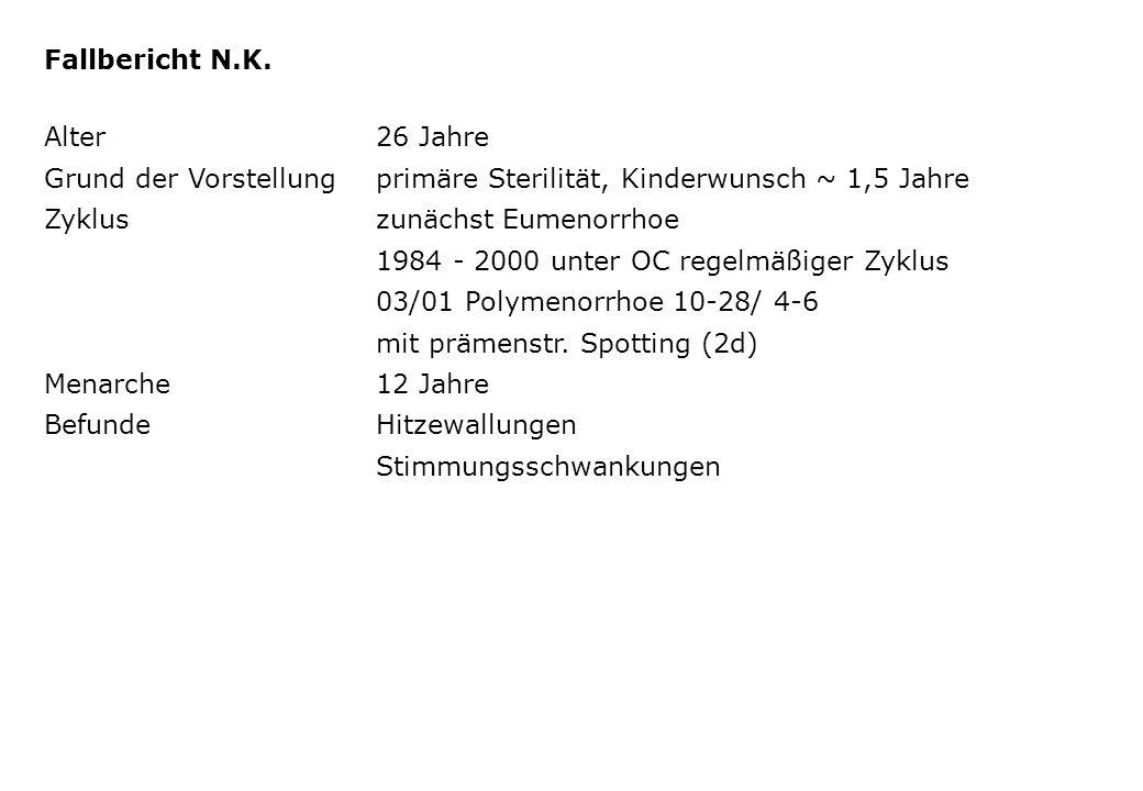 Fallbericht N.K. Alter 26 Jahre. Grund der Vorstellung primäre Sterilität, Kinderwunsch ~ 1,5 Jahre.