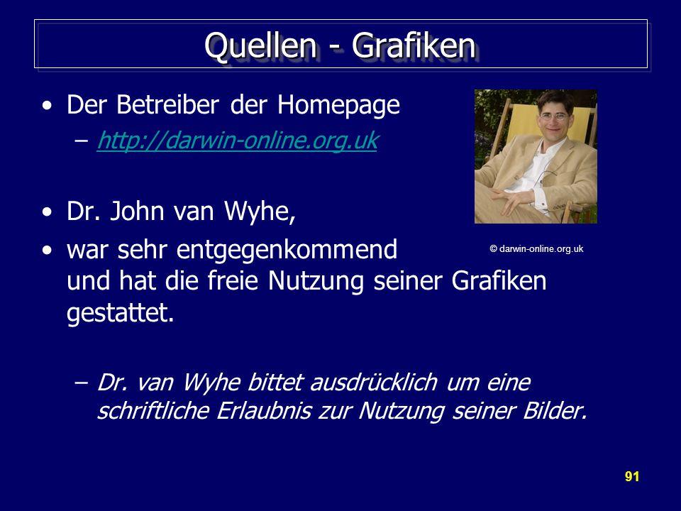 Quellen - Grafiken Der Betreiber der Homepage Dr. John van Wyhe,
