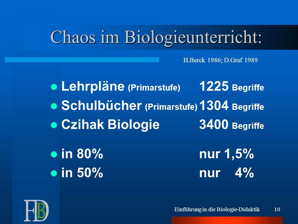 Chaos im Biologieunterricht: