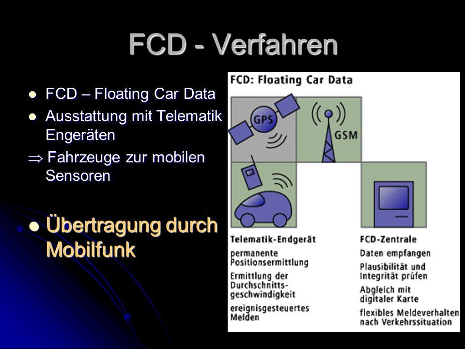 FCD - Verfahren Übertragung durch Mobilfunk FCD – Floating Car Data