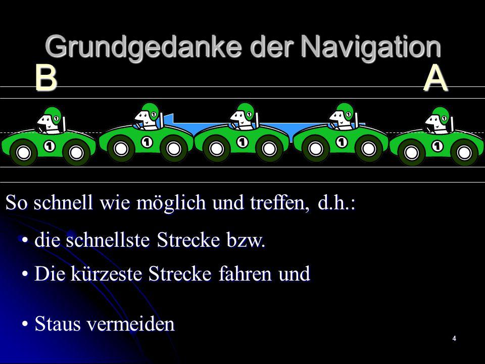 Grundgedanke der Navigation