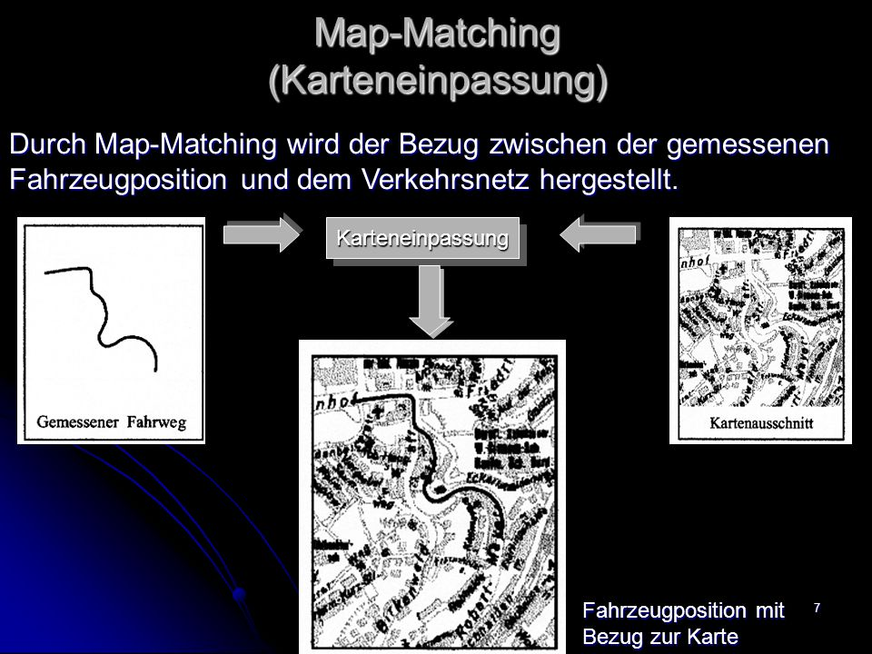 Map-Matching (Karteneinpassung)
