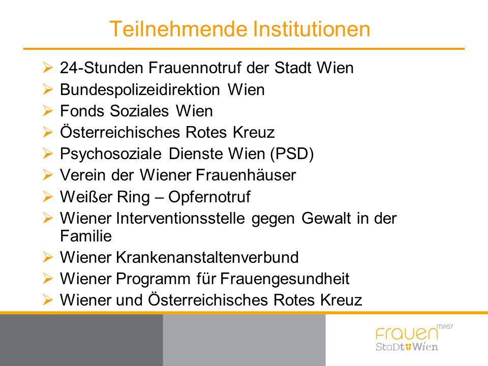 Teilnehmende Institutionen