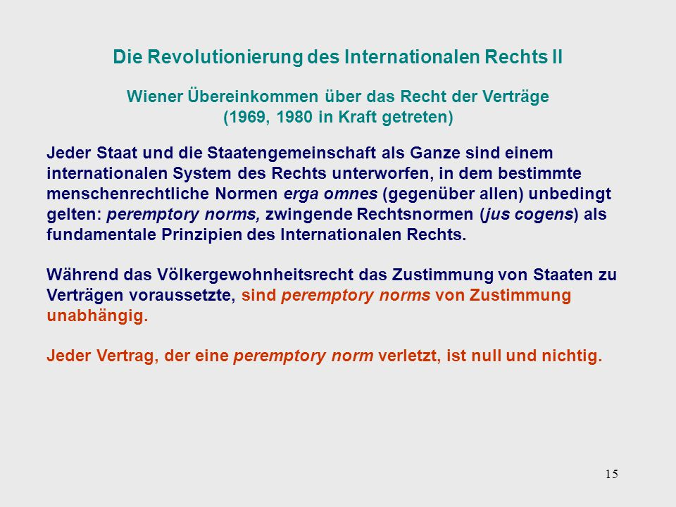 Die Revolutionierung des Internationalen Rechts II