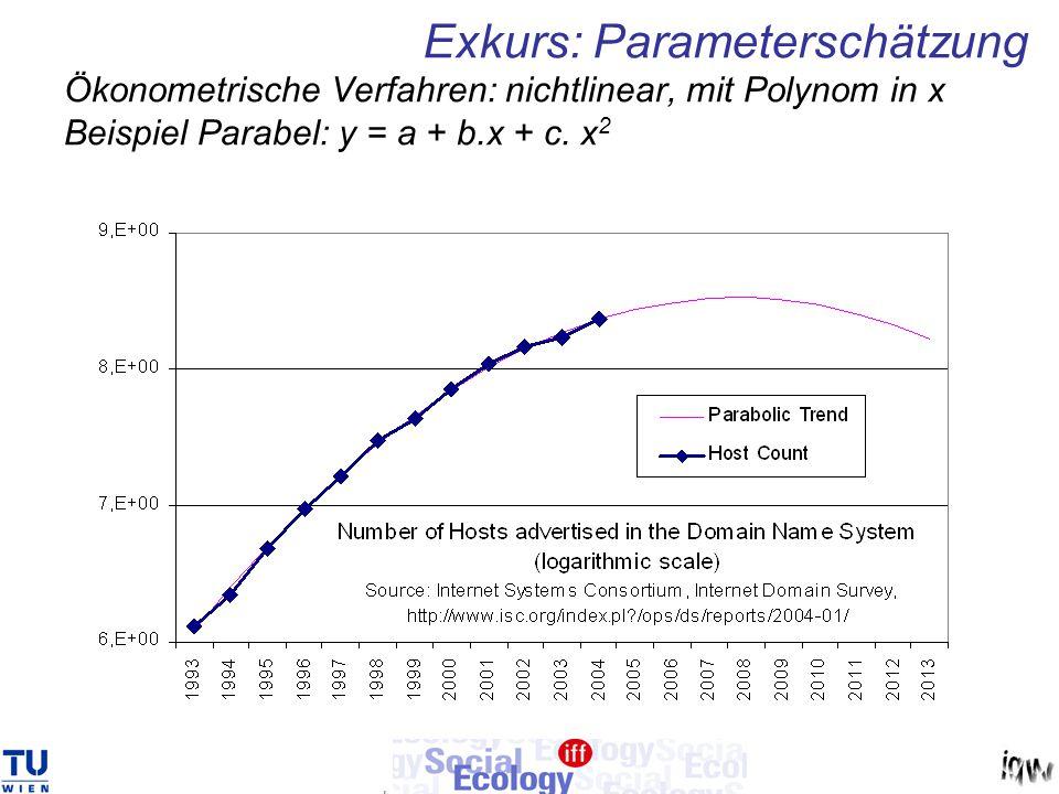 Exkurs: Parameterschätzung