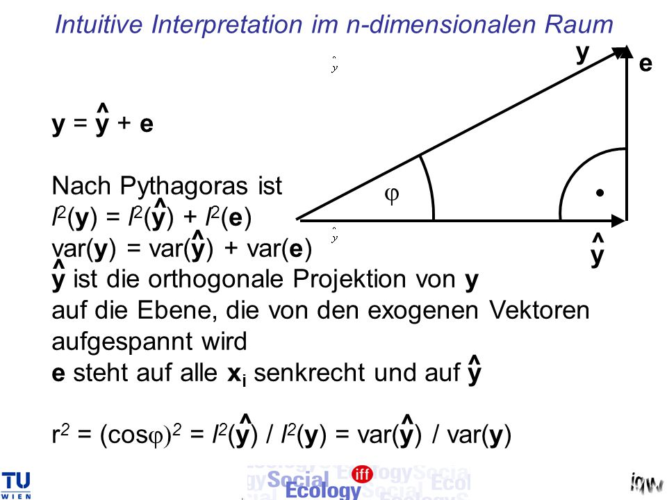Intuitive Interpretation im n-dimensionalen Raum