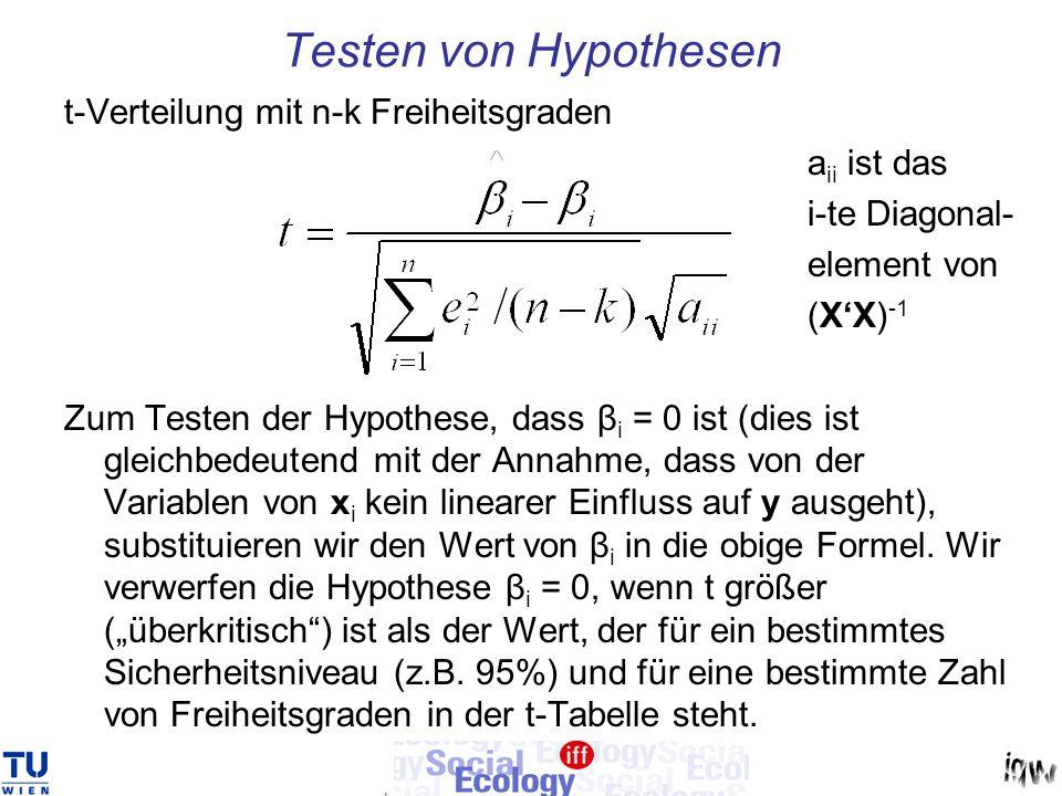 Testen von Hypothesen t-Verteilung mit n-k Freiheitsgraden aii ist das