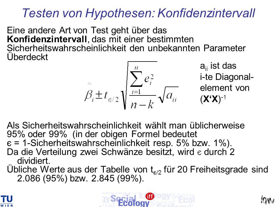 Testen von Hypothesen: Konfidenzintervall