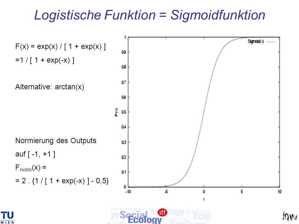Logistische Funktion = Sigmoidfunktion