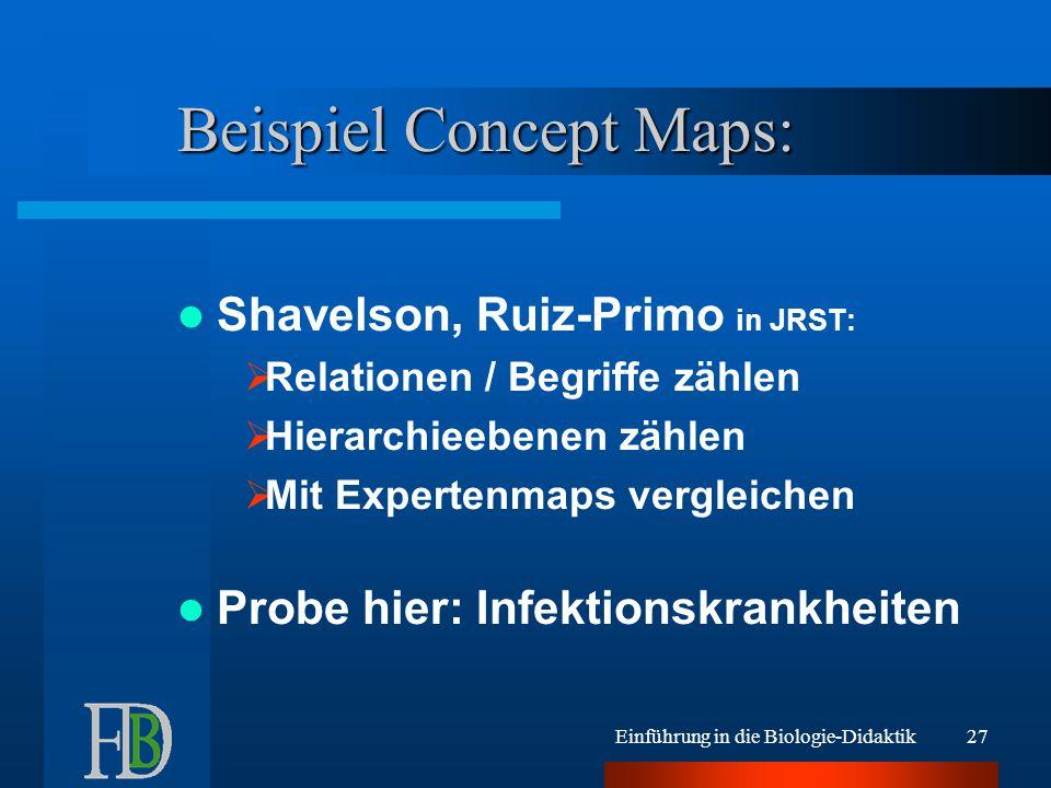 Beispiel Concept Maps: