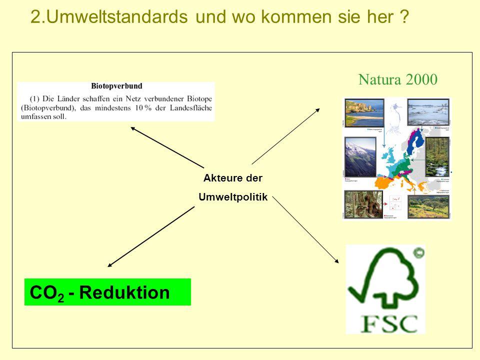 2.Umweltstandards und wo kommen sie her