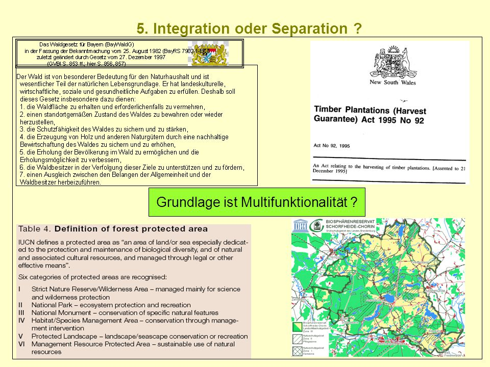 5. Integration oder Separation