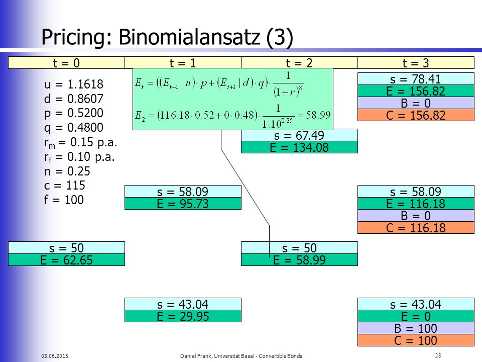Pricing: Binomialansatz (3)