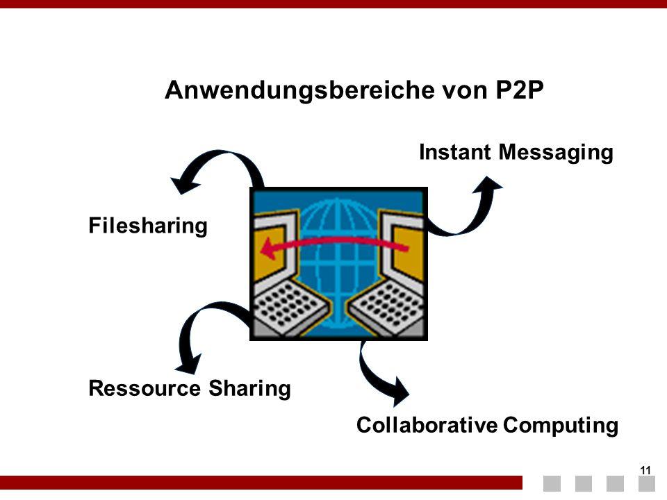 Anwendungsbereiche von P2P