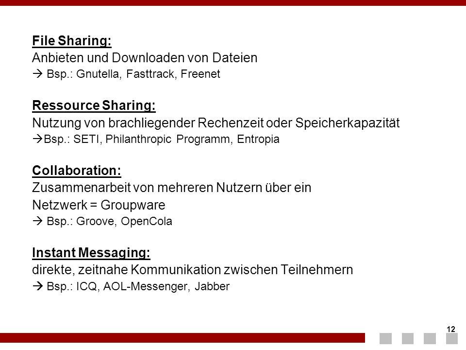 Anbieten und Downloaden von Dateien