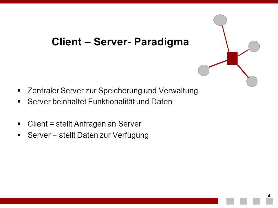 Client – Server- Paradigma