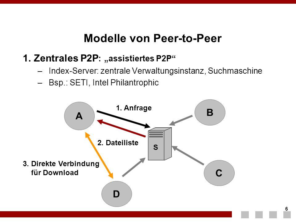 Modelle von Peer-to-Peer