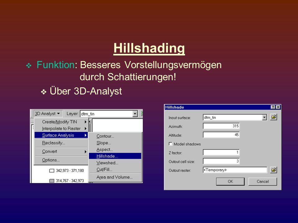 Hillshading Funktion: Besseres Vorstellungsvermögen durch Schattierungen.