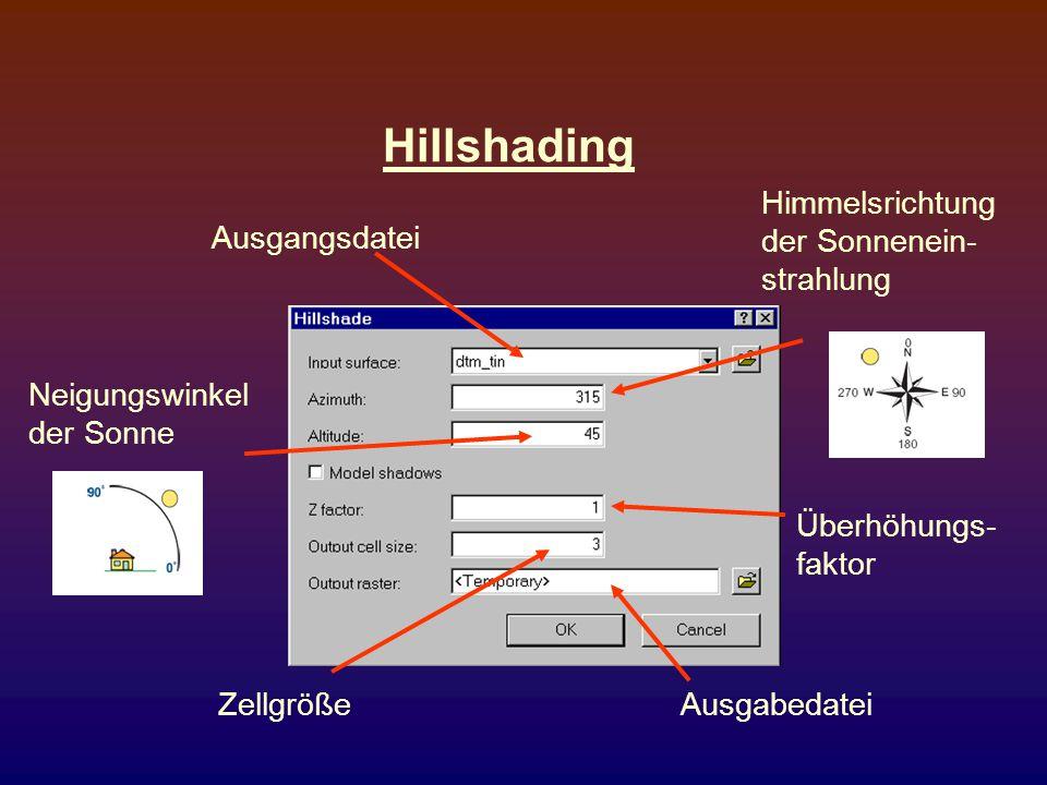 Hillshading Himmelsrichtung der Sonnenein- strahlung Ausgangsdatei