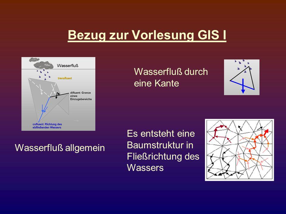 Bezug zur Vorlesung GIS I