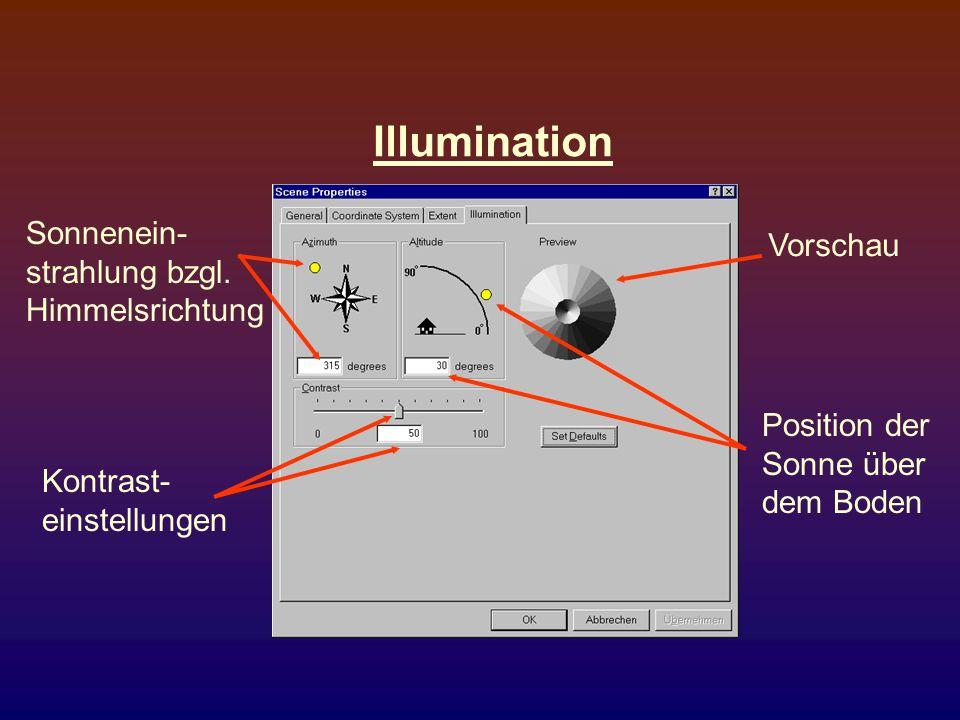 Illumination Sonnenein- Vorschau strahlung bzgl. Himmelsrichtung