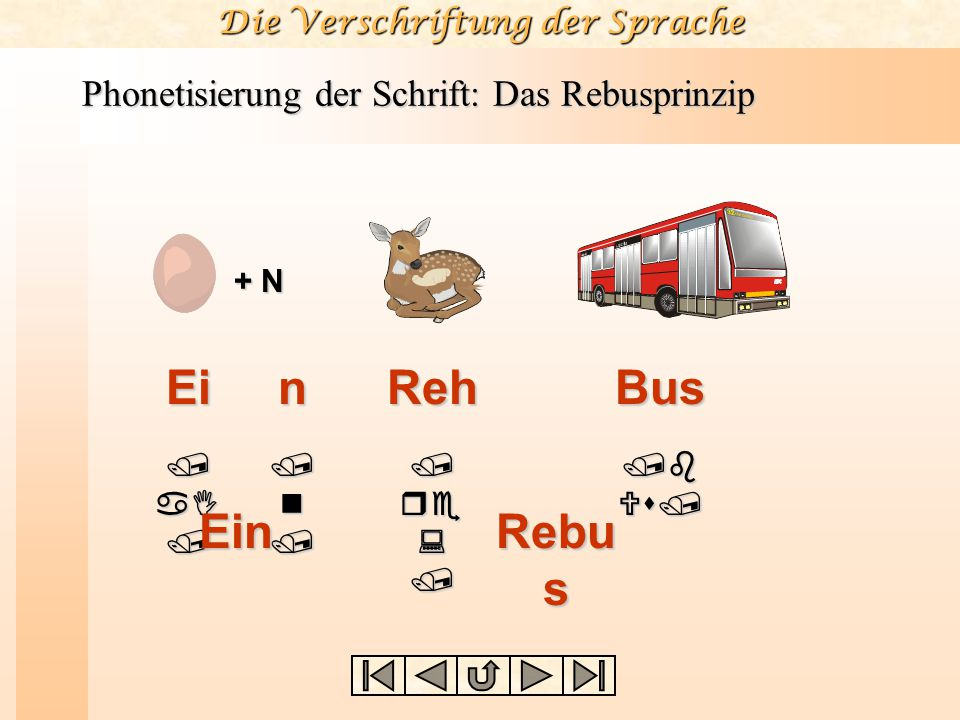 Phonetisierung der Schrift: Das Rebusprinzip