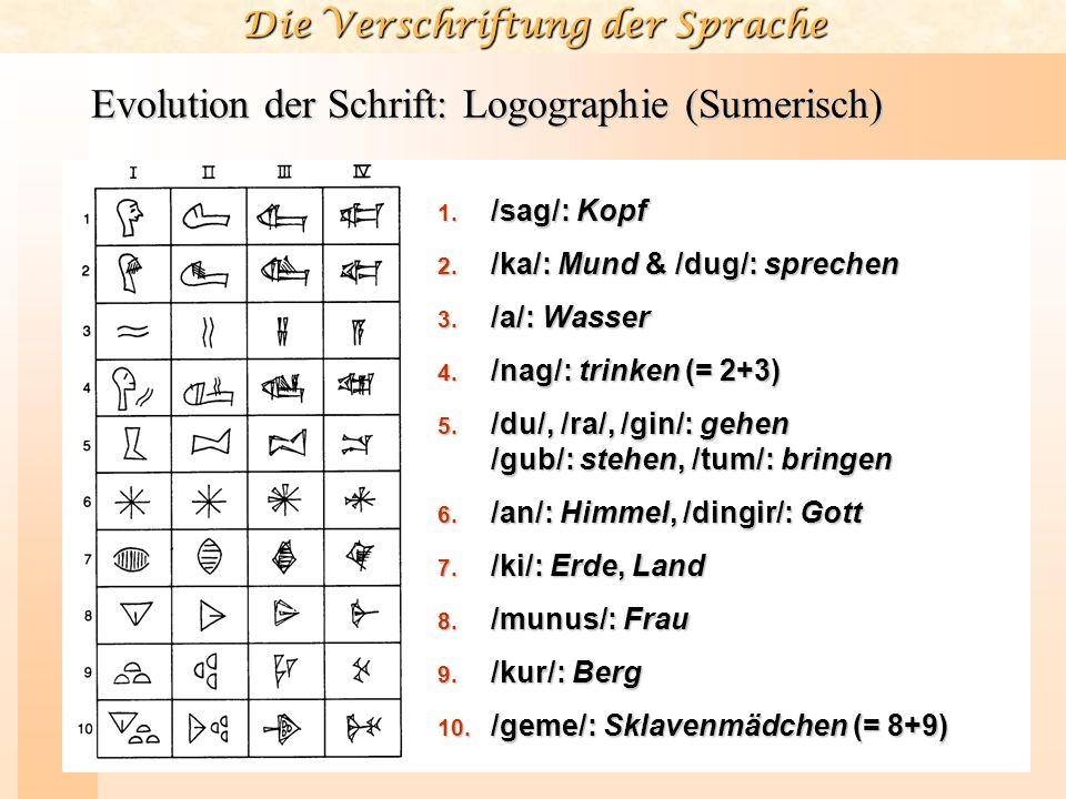 Evolution der Schrift: Logographie (Sumerisch)