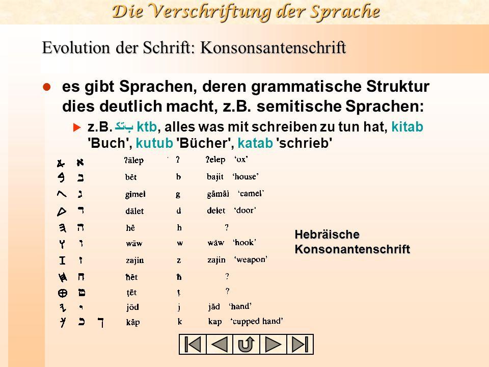 Evolution der Schrift: Konsonsantenschrift