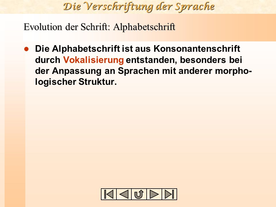 Evolution der Schrift: Alphabetschrift