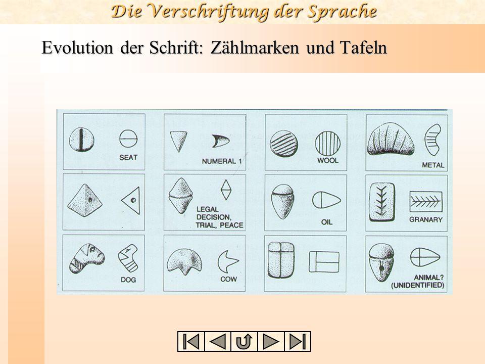 Evolution der Schrift: Zählmarken und Tafeln