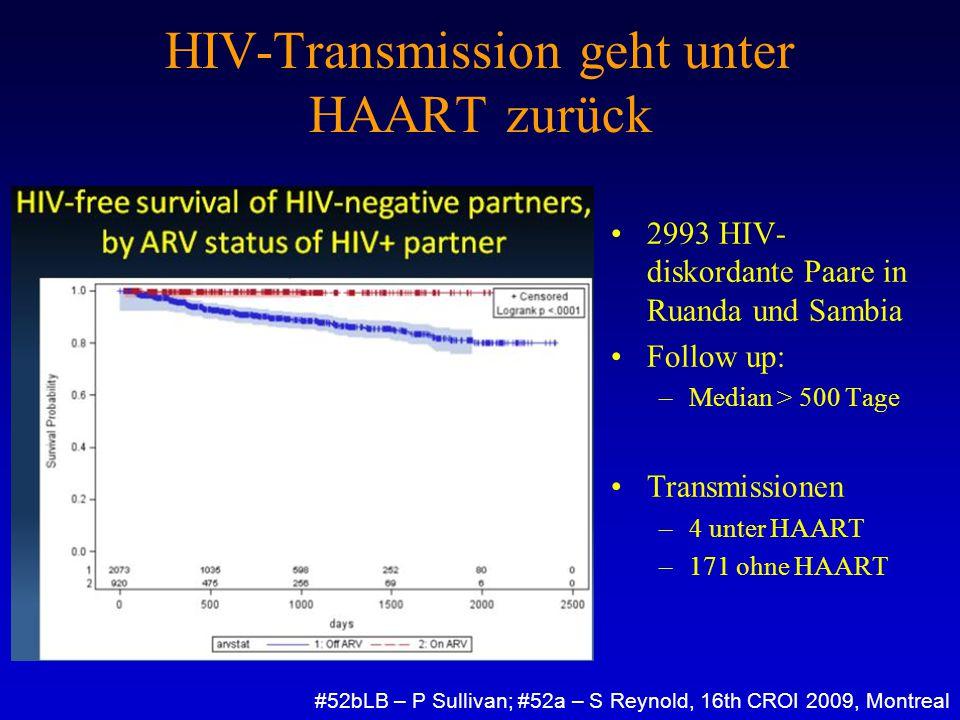 HIV-Transmission geht unter HAART zurück
